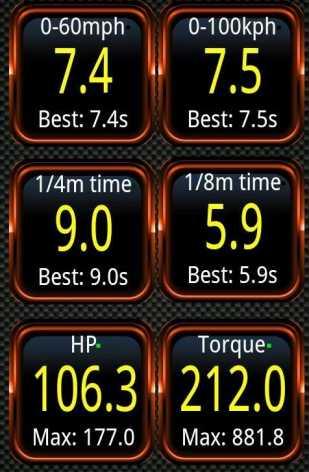 Torque Pro полная версия