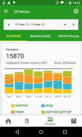 Счетчик Калорий от FatSecret (Мод Premium / полная версия)