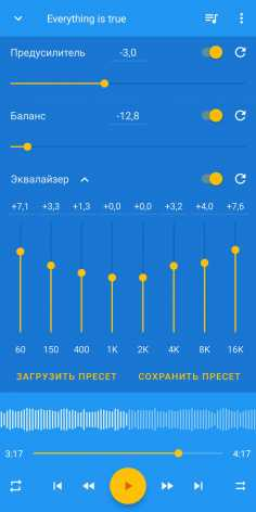 Music Speed Changer (Мод pro/полная версия)